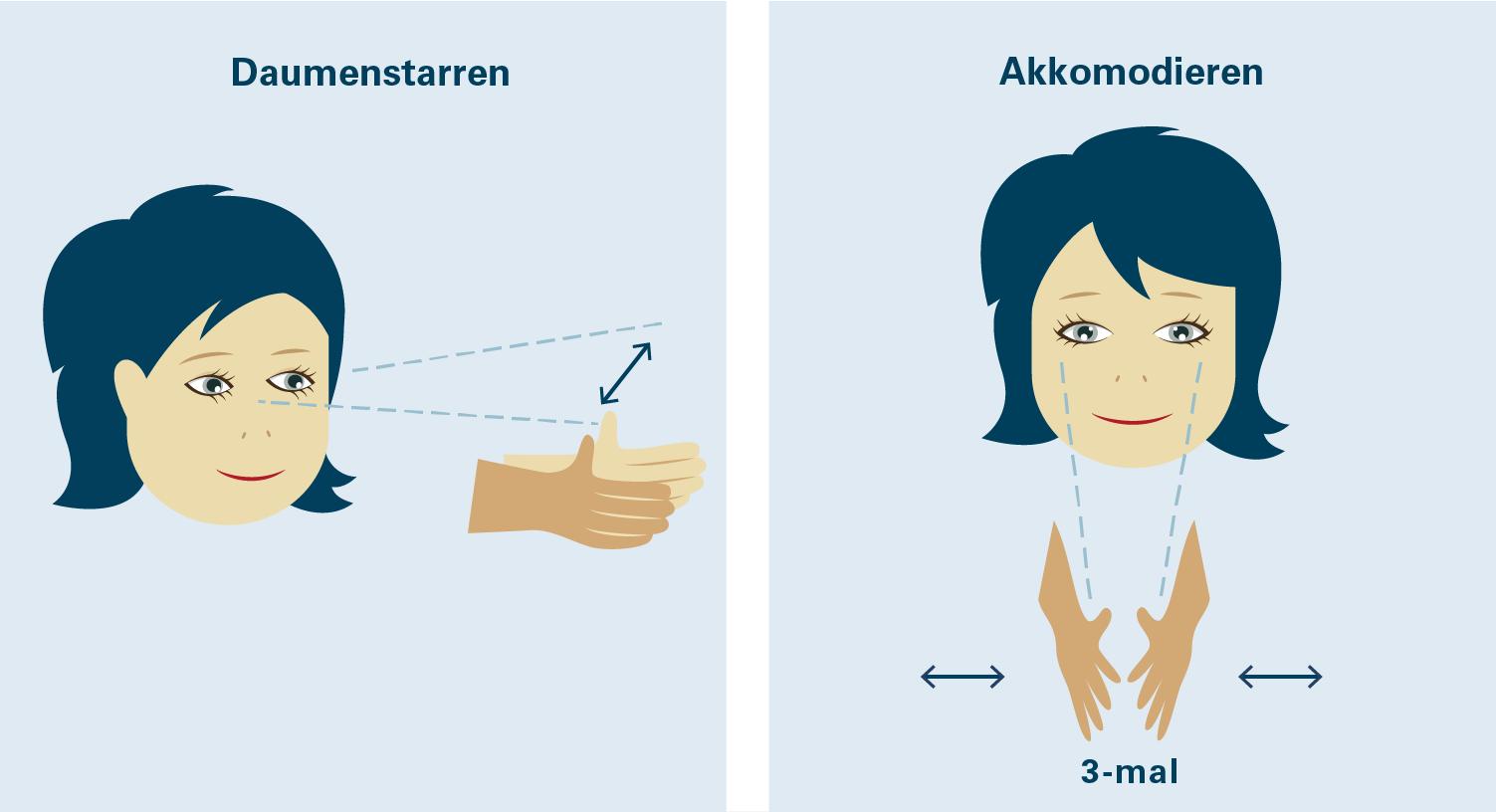 Augentraining schematisch dargestellt - Daumenstarren und Akkomodieren.